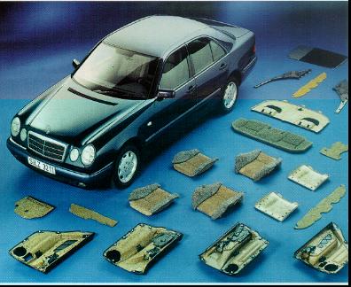 汽车工业粘合剂